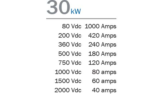 A graphic table of the voltage, current, and power capacities available for the 311 Series.