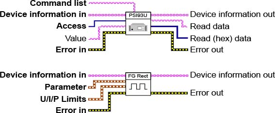 Diagrams of example mPower LabView VI inputs and outputs.
