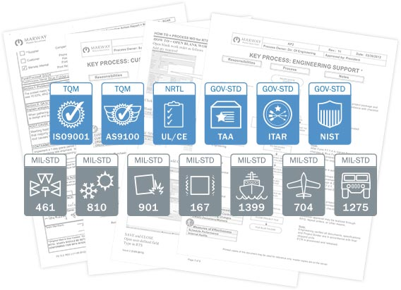 An array of icons depicting quality and engineering standards used by Marway.