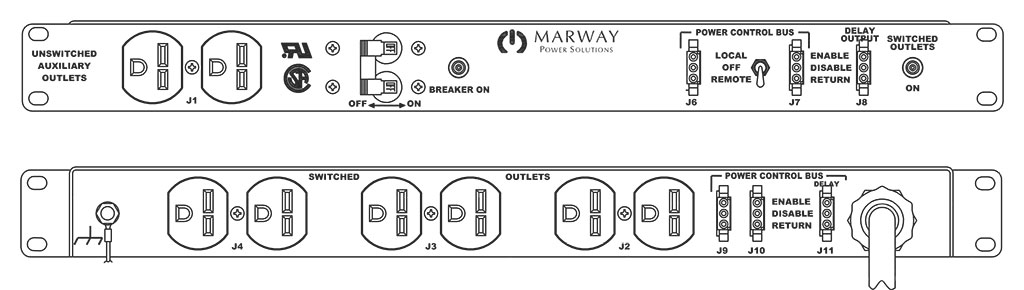 Product layout of front and back panels for Marway's MPD-200R Optima PDU.