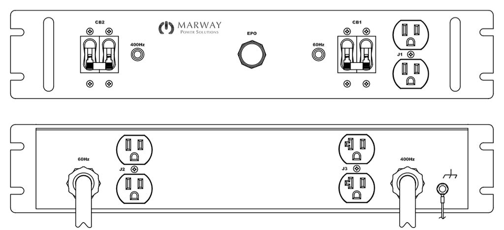 Product layout of front and back panels for Marway's MPD-411409 Optima PDU.